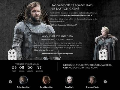 Website showing survival chances of Game of Thrones characters