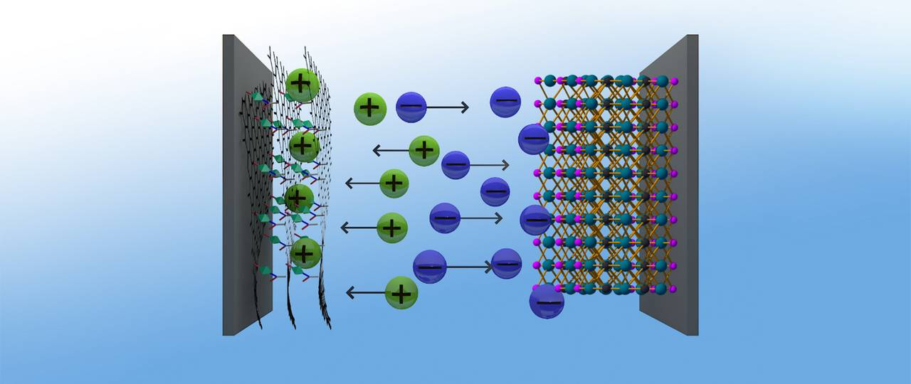 Graphene hybrids (left) made from metal organic frameworks (MOF) and graphenic acid make an excellent positive electrode for supercapacitors, which thus achieve an energy density similar to that of nickel-metal hydride batteries.
