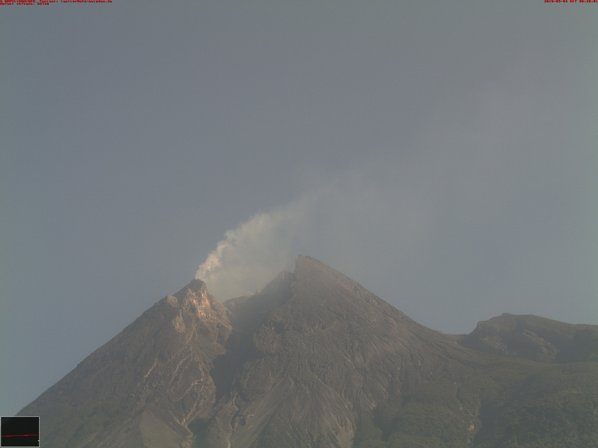 Photographs of the Merapi from before and during the eruption on 11 May 2018 speak for the three-phase model: Gas footsteps can be seen on the Feuerberg on 3 May.