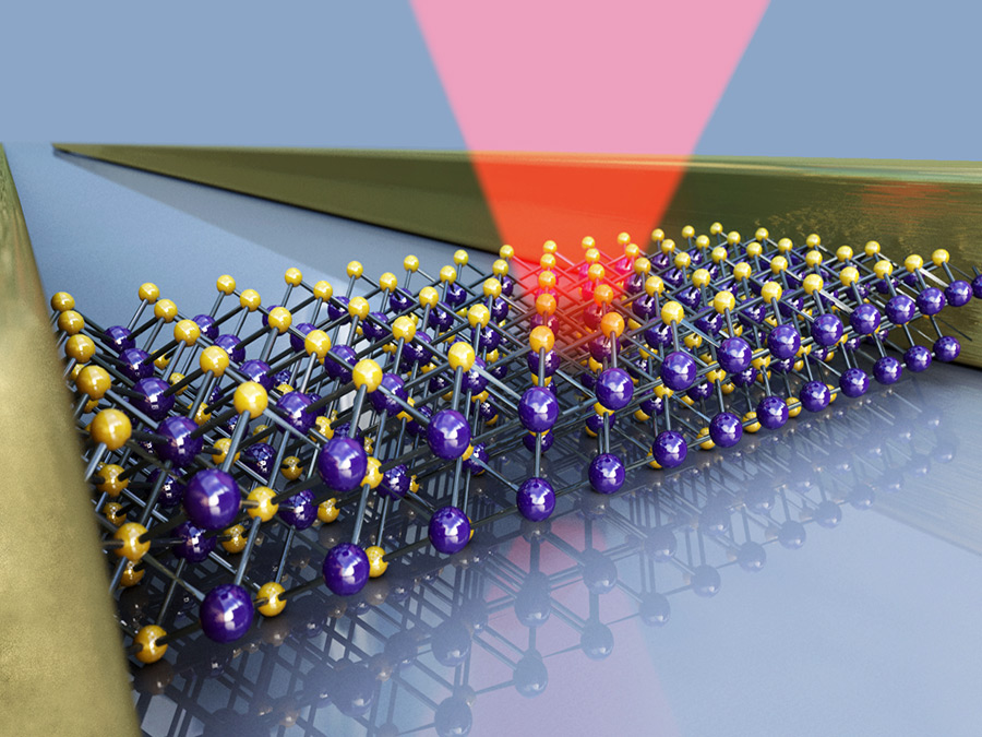 Research focus on quantum technology